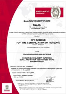 DPO certifié Bureau veritas