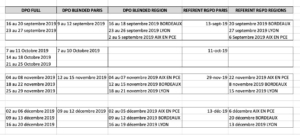 formations dpo rgpd calendrier